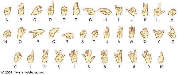 deaf-alphabet