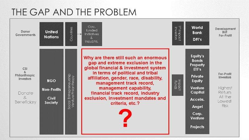 gap-and-problem-1